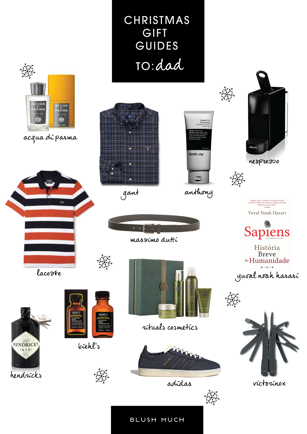 Christmas Gift Guides — To: Dad – Blush Much